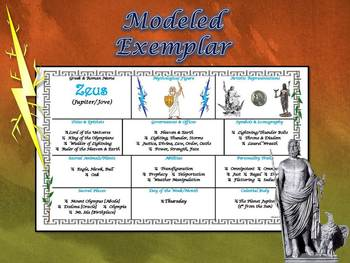 Greek & Roman Mythology Large Research Templates