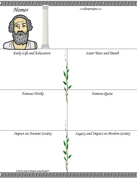 Greek and Roman Poets Research Cards