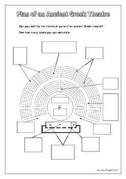 Greek Theatre Architecture & Comparison (bell ringer, warm-up, exit, review)