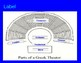 Greek Theatre History Powerpoint/Foldables