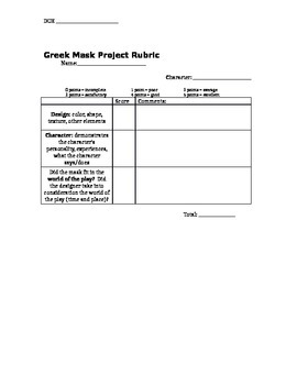 Greek Theatre Mask Project