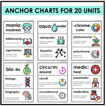 Greek and Latin Anchor Charts with Wall Cards and Greek and Latin Flash Cards