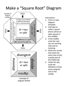 Greek And Latin Root Diagram By Jody Weber Teachers Pay Teachers