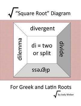 Greek and Latin Root Diagram