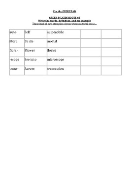Greek and Latin Root List and Test Parts 8 & 9