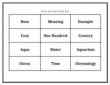 Greek and Latin Root Sort
