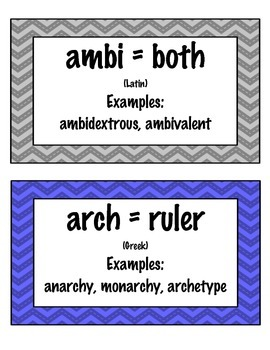 Greek and Latin Root Word Wall Cards