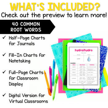 Greek and Latin Root Words Mini Anchor Charts