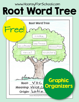 greek and latin roots root word tree graphic organizer tpt