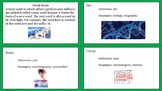 Greek and Latin Roots and Affixes Flash Cards
