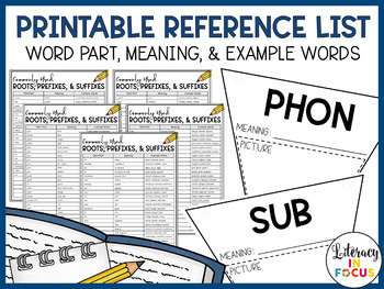 Root Words, Prefixes, and Suffixes Activity | Editable | Distance Learning