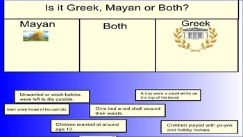 Greek and Maya culture, fables and myths