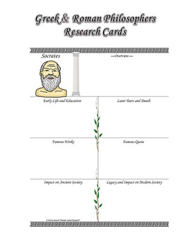 Greek and Roman Philosophers Research Cards