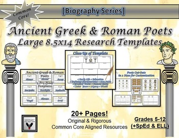 Greek and Roman Poets Research Activities Bundle