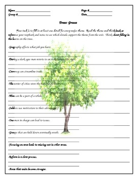 Greek overall concepts and themes worksheet