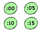 Green Analog Clock Rounds