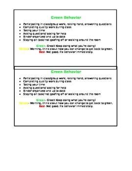 Green Behavior Chart