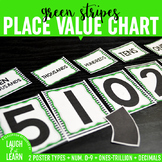 Place Value Chart Display // Green {Stripes}