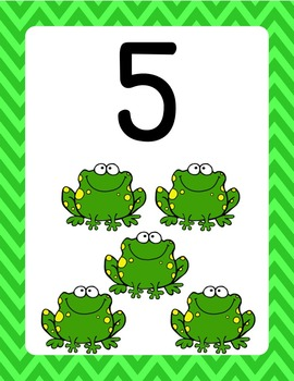 Green Chevron Posters Alphabet, Numbers, Colors and Shapes