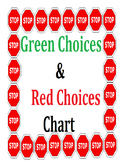 Green Choices/ Red Choices Chart