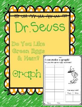 Green Eggs and Ham Dr.Seuss Graph