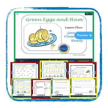 Green Eggs and Ham Lesson Plan