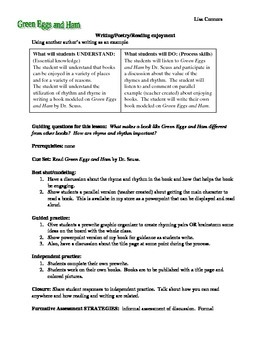 Green Eggs and Ham Reading and Writing Lesson Plan