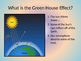 Green House Effect, Climate Change Powerpoint