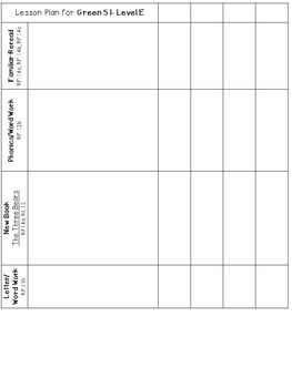 LLI Anchor Charts, Skills Assessments,Lesson Plan Templates Green Level F