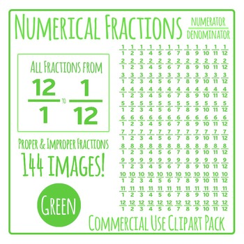 Green Numerical Fractions - Numerator and Denominator Commercial Use Clip Art