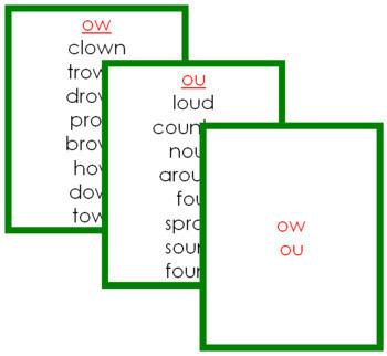 Green: Phonogram Families