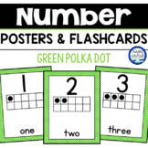 Green and White Polka Dot Number Cards and Posters 0-20