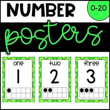 Green Polka Dots Number Posters 0-20