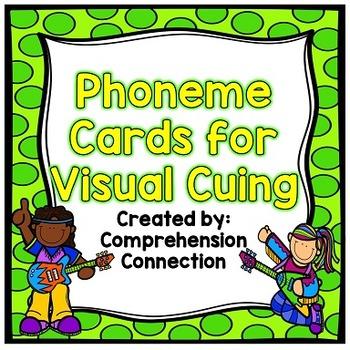 Phoneme Posters: Green Polka Dots