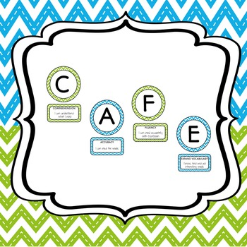 CAFE menu headers - Green and Blue