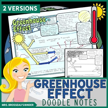 greenhouse effect climate change science doodle note by mrs