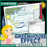 Greenhouse Effect - Climate Change Science Doodle Note