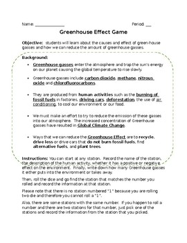 Greenhouse Effect Game