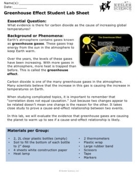 Greenhouse Effect Inquiry Labs