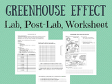 Greenhouse Effect Lab