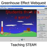Greenhouse Effect Webquest