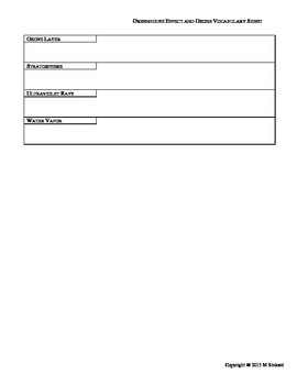 Greenhouse Effect and Ozone Vocabulary Sheet