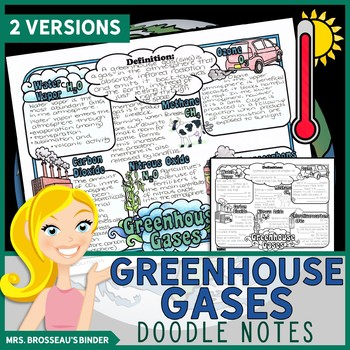 Greenhouse Gases - Climate Change Science Doodle Note