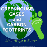 Greenhouse Gases and Carbon Footprints