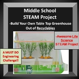 Greenhouse STEAM Project -- Design + Build Your Own Table