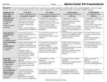 Greetings & Introductions Saludos IPA Novice Lección Preliminar L.P.