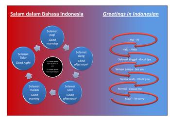 Indonesian greetings teaching resources teachers pay teachers m4hsunfo
