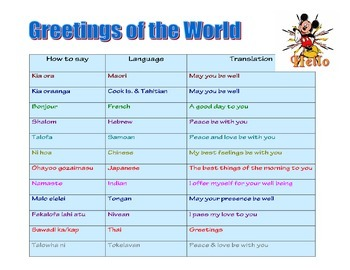 Greetings in different languages by eureka innovative teaching tpt greetings in different languages m4hsunfo