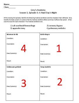 Grey's Anatomy Season 1, Episode 1 Response Sheet