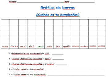Gráfica de barras - Datos de la clase